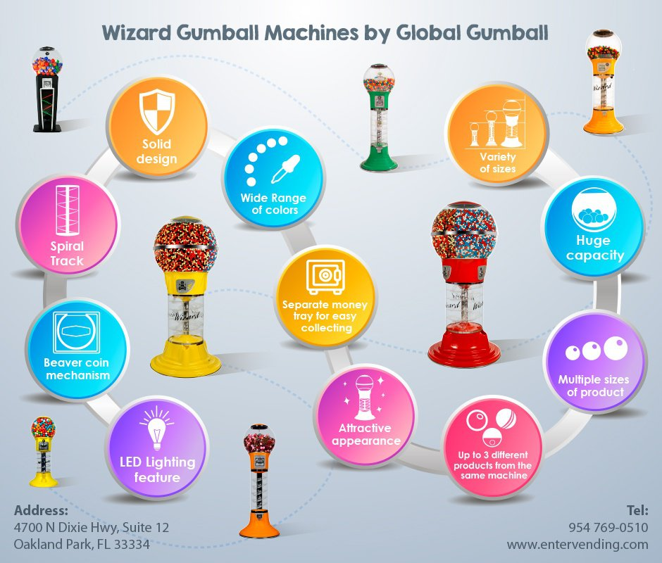 Wizard Gumball Machines by Global Gumball