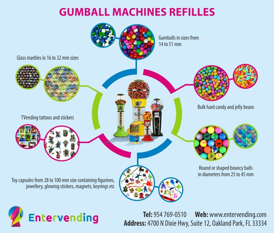 Gumball Machines Refilles